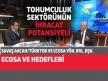 TÜRKTOB BAŞKANI SAVAŞ AKCAN EKOTÜRK TV'DE ECOSA VE TOHUMCULUĞU KONUŞTU